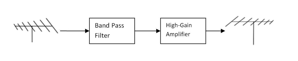 Figure_7.19.3