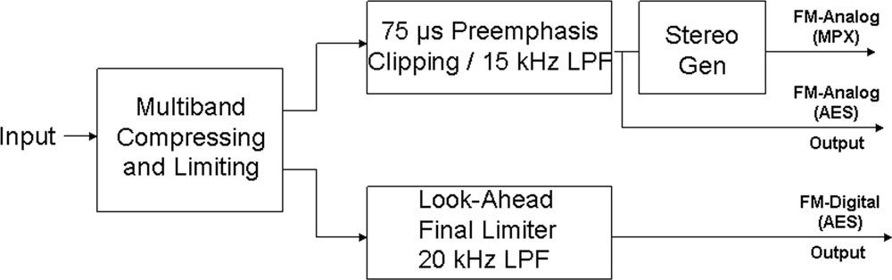 Figure_7.2.13