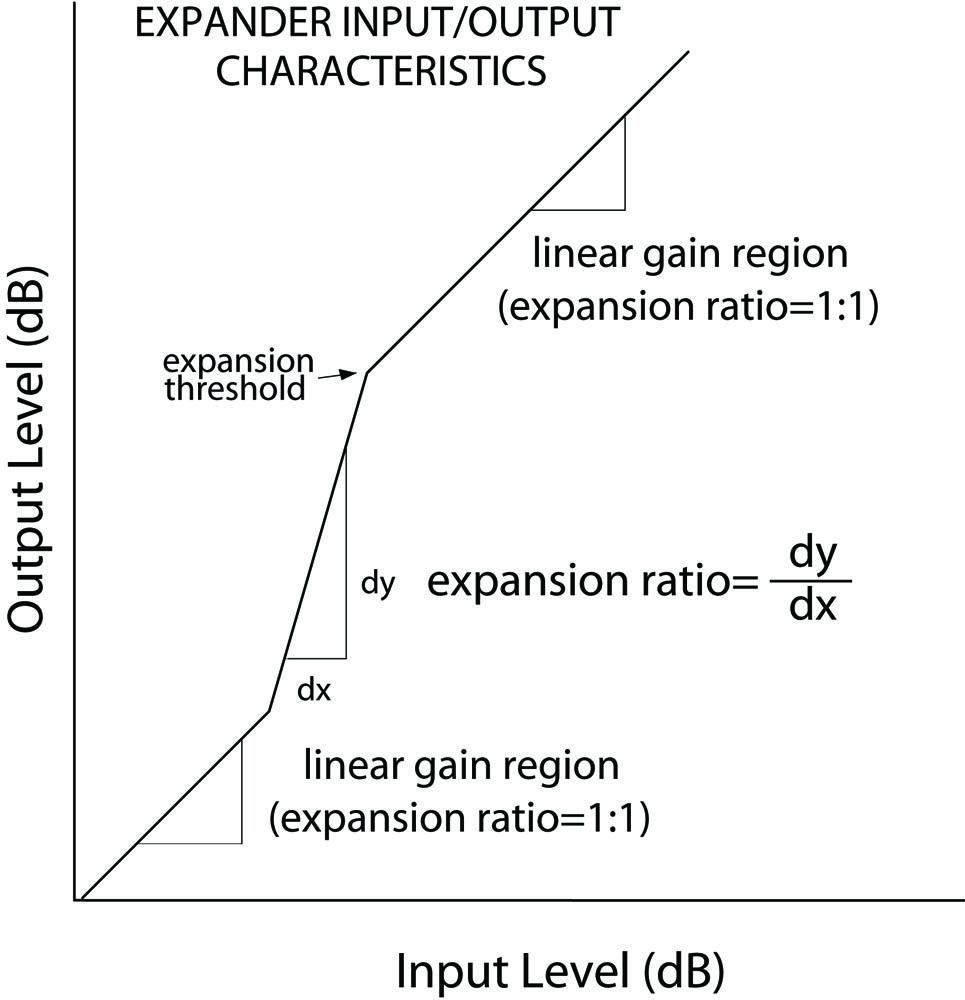 Figure_7.2.3