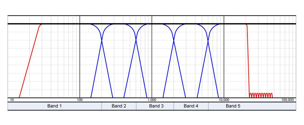 Figure_7.2.4
