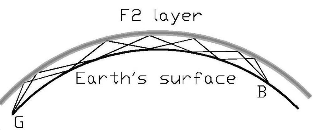 Figure_7.20.2