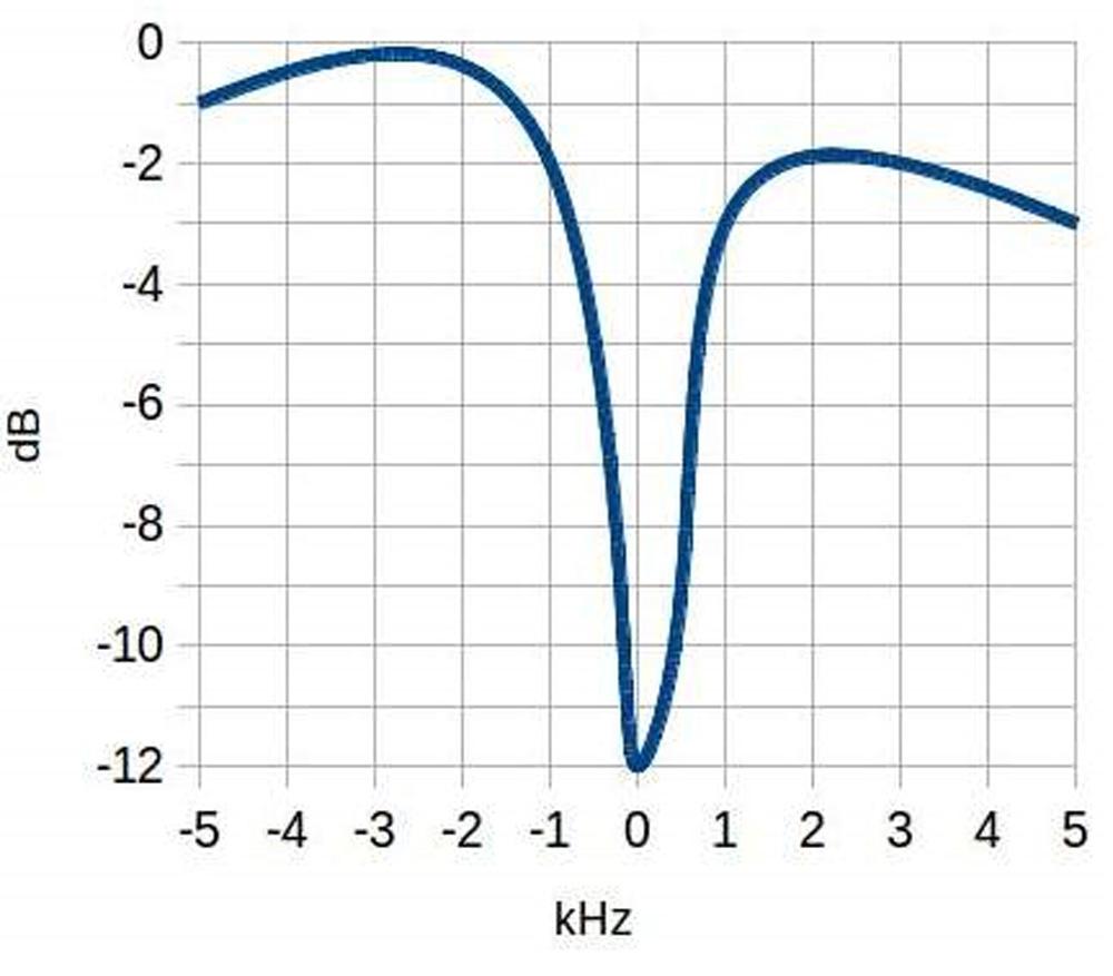 Figure_7.20.4