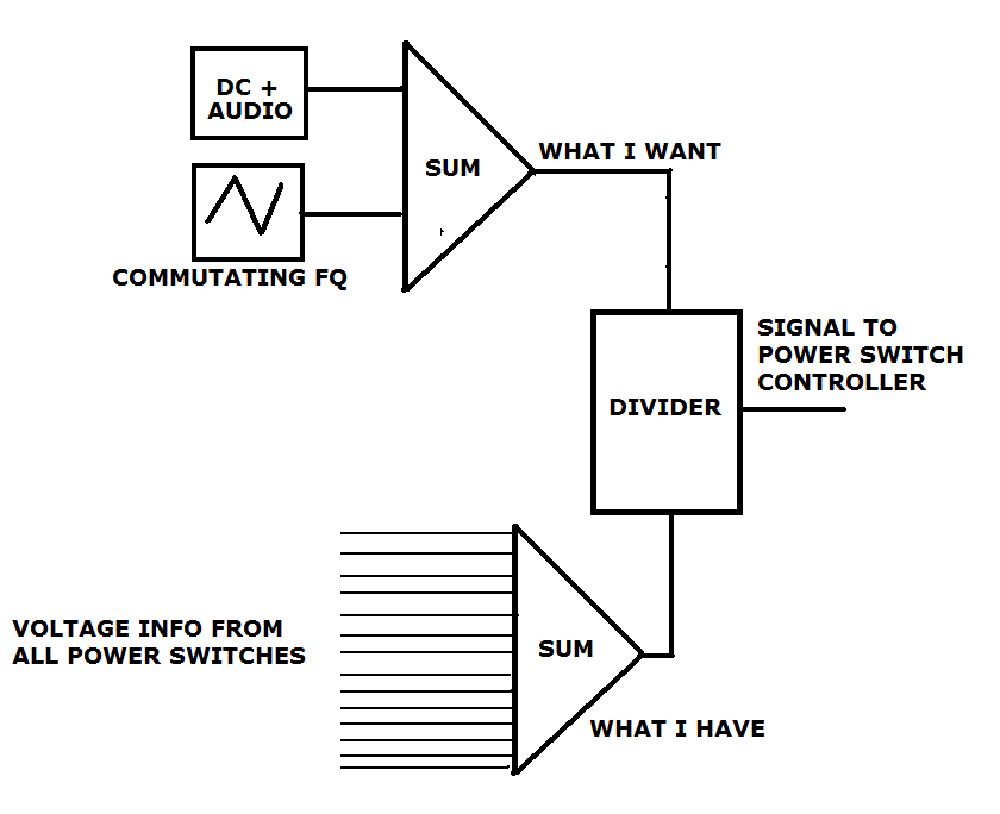 Figure_7.20.45