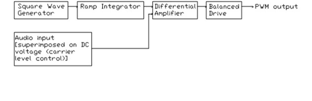 Figure_7.5.10