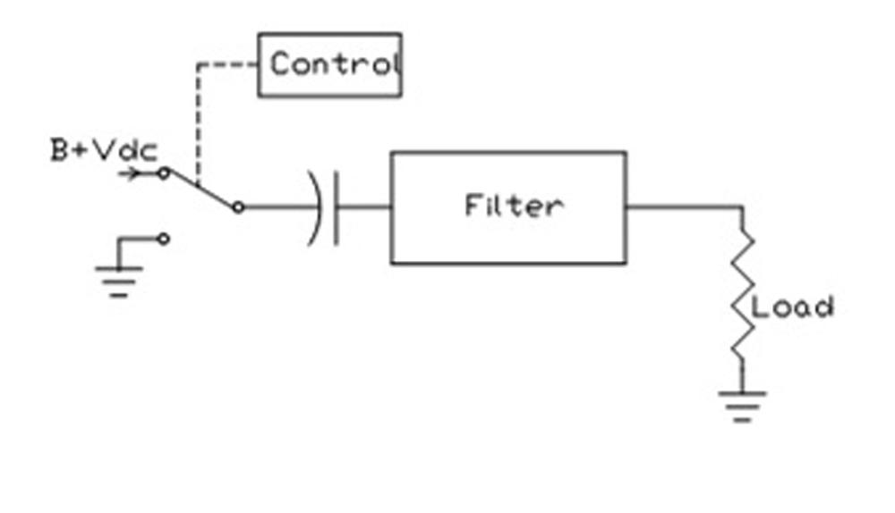 Figure_7.5.12