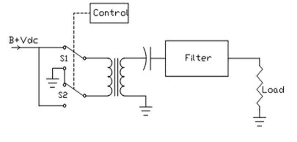 Figure_7.5.13