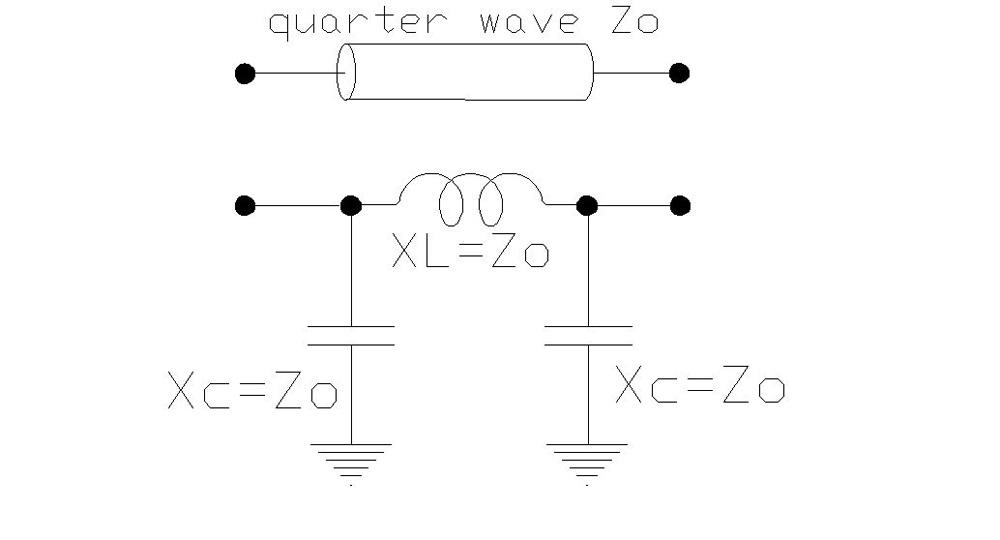 Figure_7.5.3