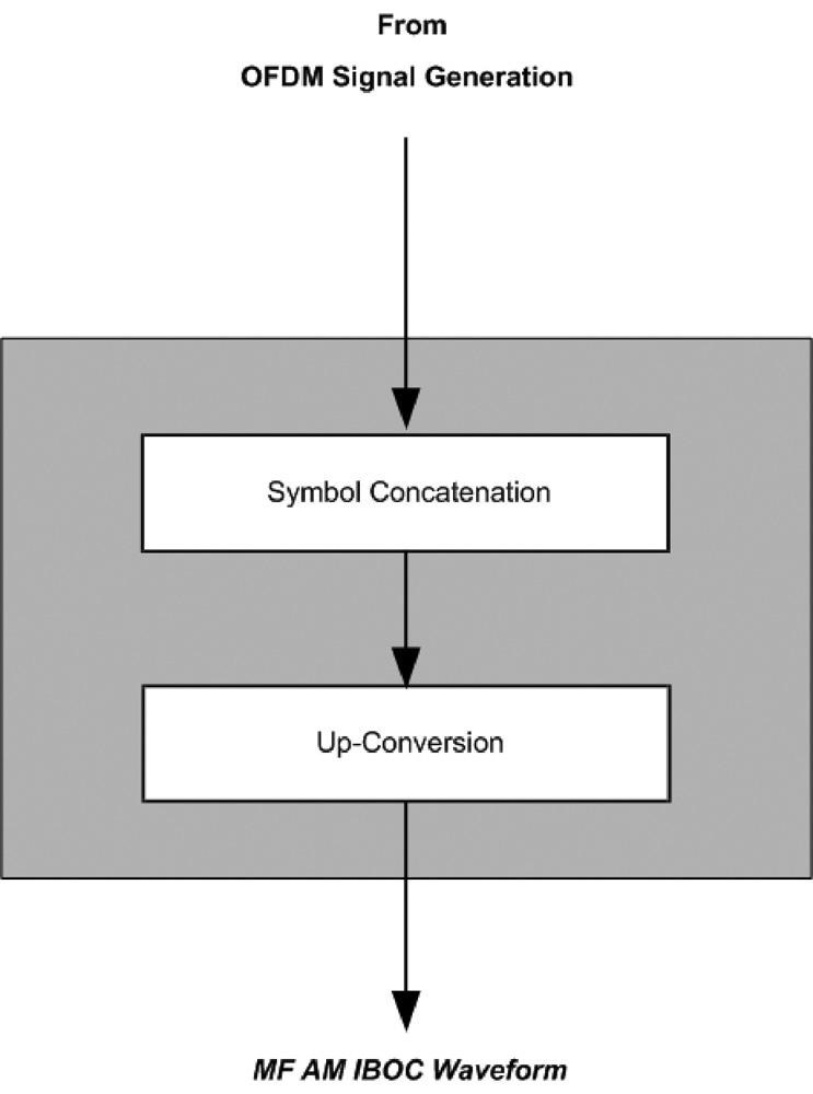 Figure_7.6.13