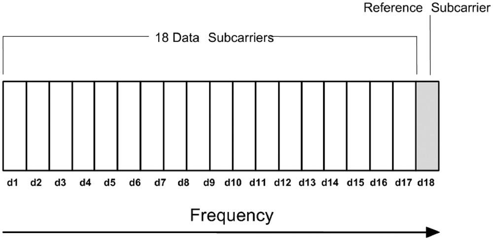 Figure_7.6.25