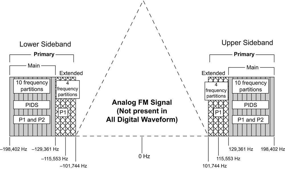 Figure_7.6.36