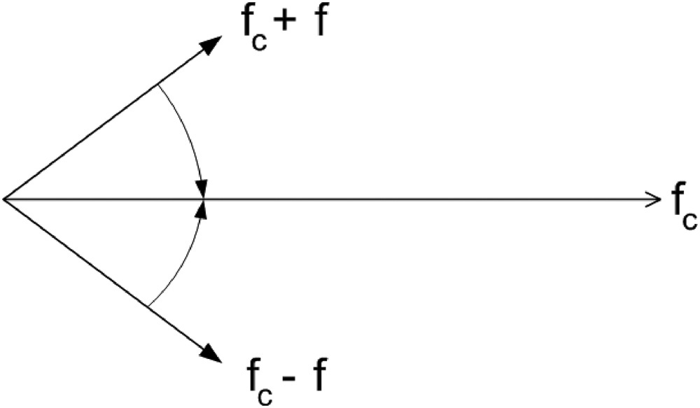 Figure_7.6.48