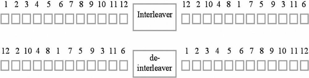 Figure_7.6.5