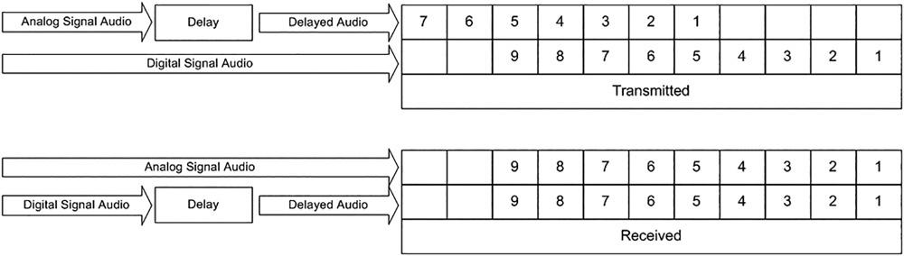 Figure_7.6.8