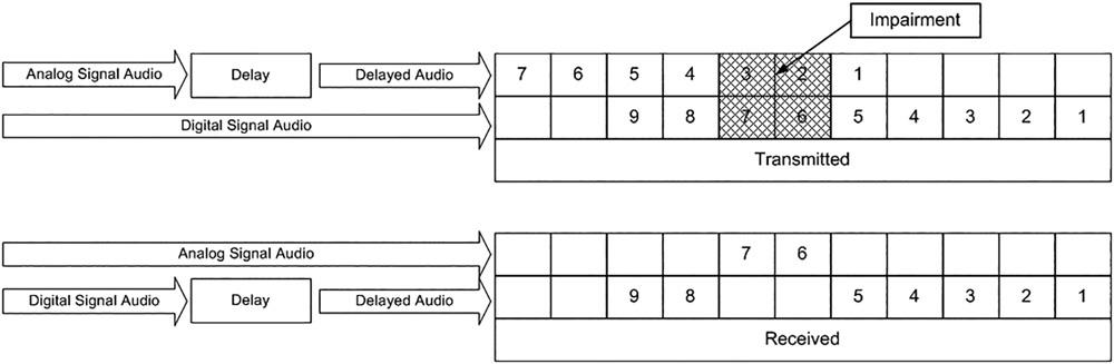 Figure_7.6.9