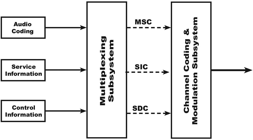 Figure_7.7.3