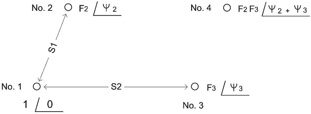 Figure_7.8.14