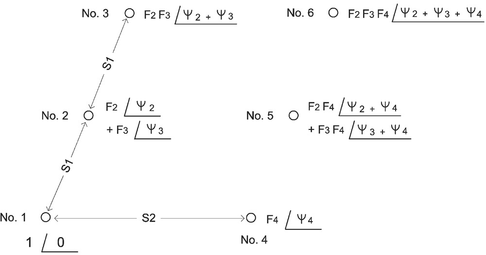 Figure_7.8.15