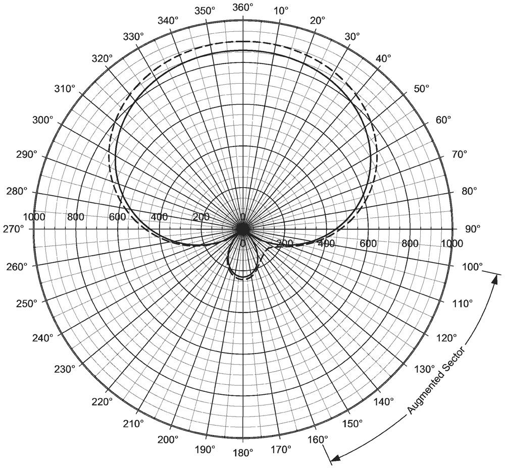 Figure_7.8.19