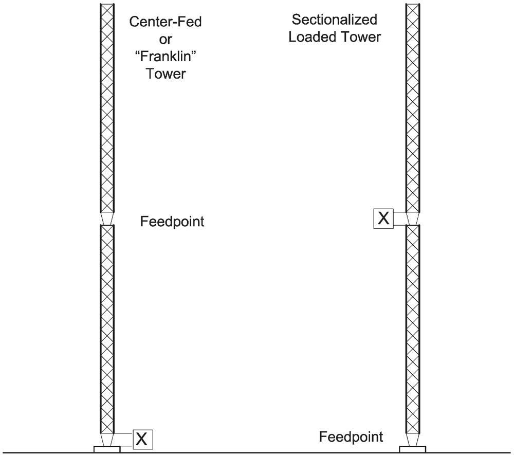 Figure_7.8.7