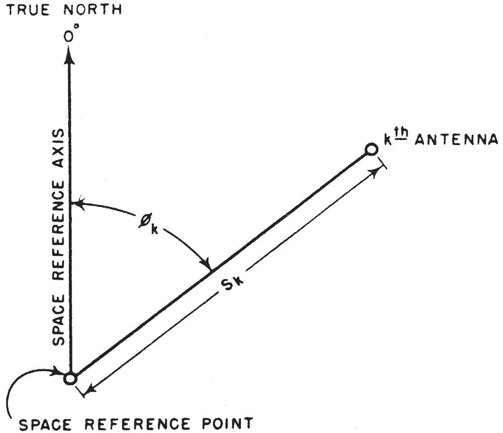 Figure_7.8.A1
