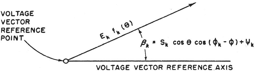 Figure_7.8.A3