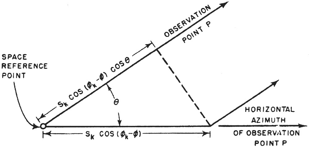 Figure_7.8.A5
