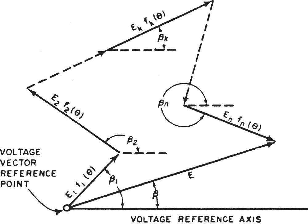 Figure_7.8.A6