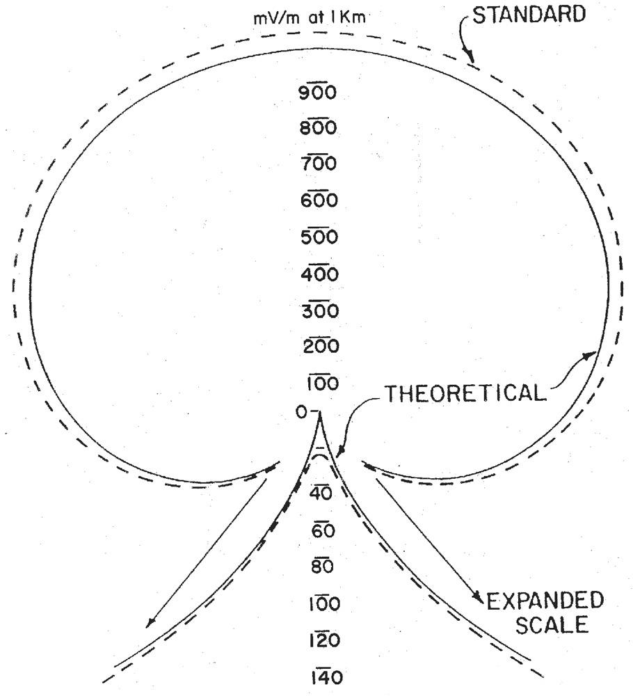 Figure_7.8.B1