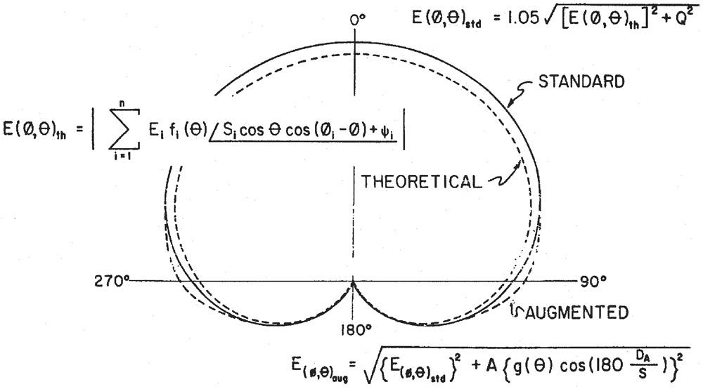 Figure_7.8.B2