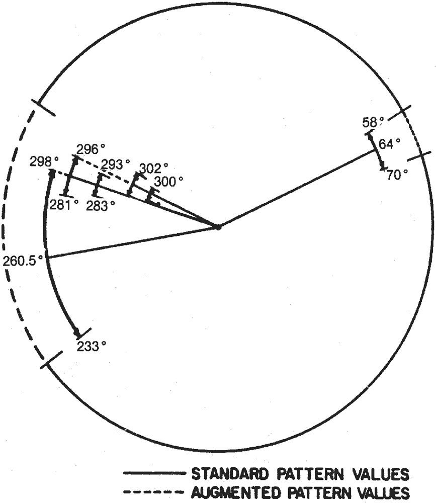 Figure_7.8.B5