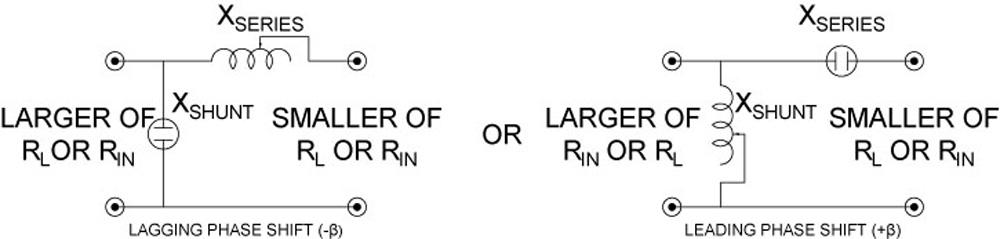 Figure_7.9.1