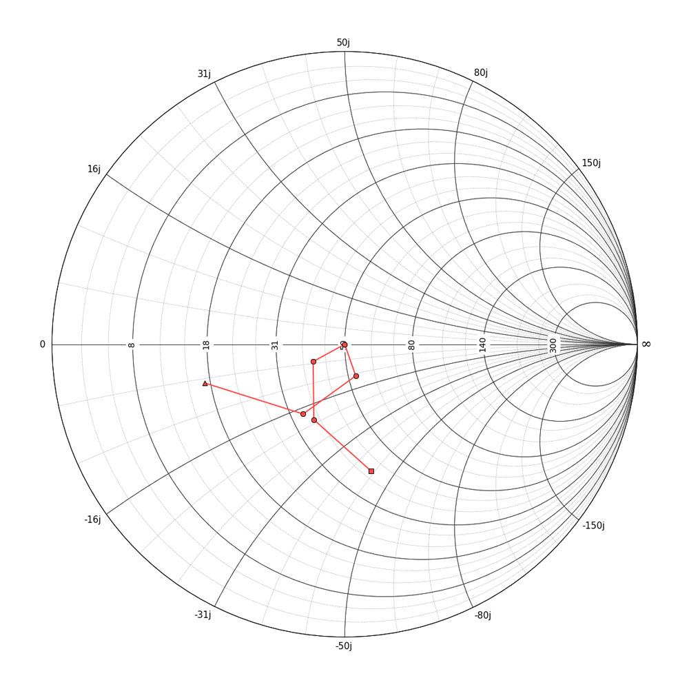 Figure_7.9.10