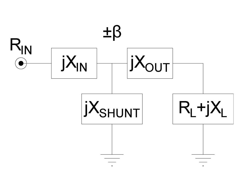 Figure_7.9.2