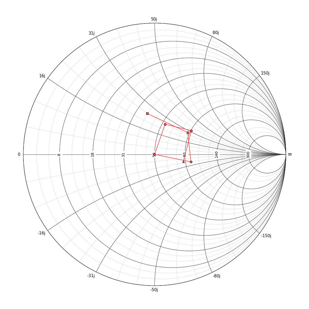 Figure_7.9.9.