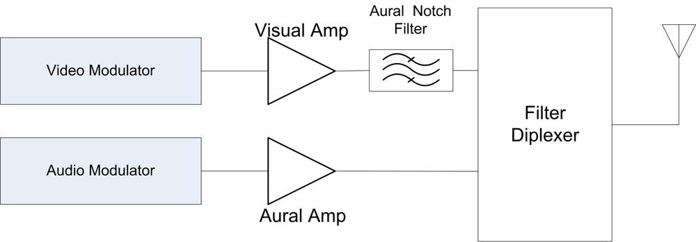 Figure_8.2.6A