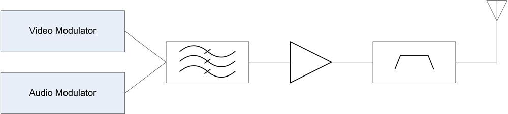 Figure_8.2.8A
