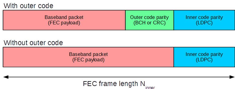 Figure_8.4.2