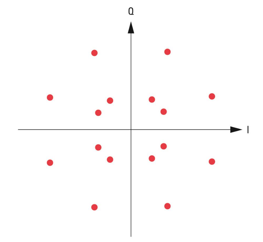 Figure_8.4.3