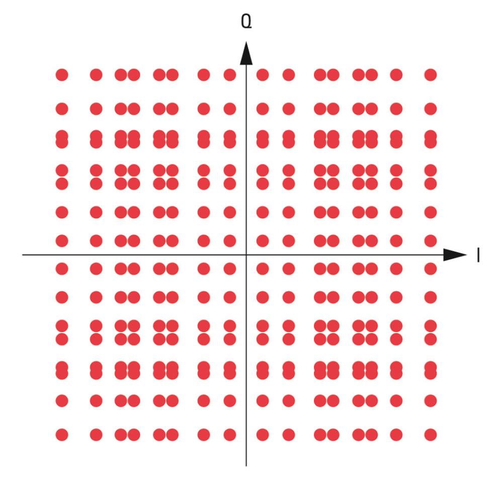 Figure_8.4.4