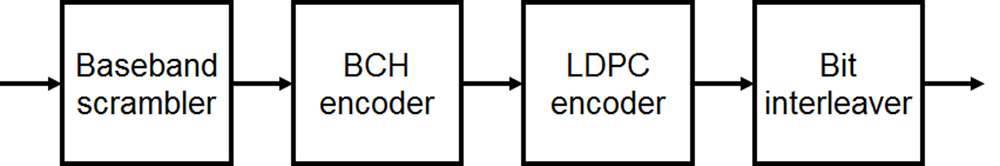 Figure_8.4.7
