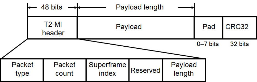 Figure_8.4.9