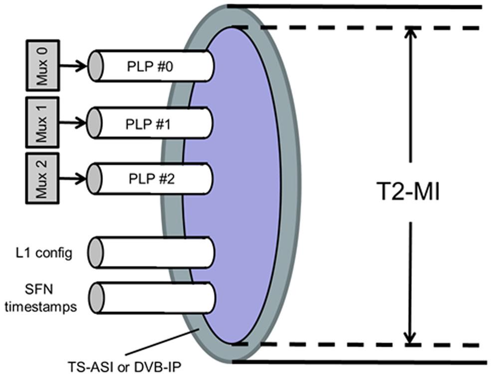 Figure_8.5.10