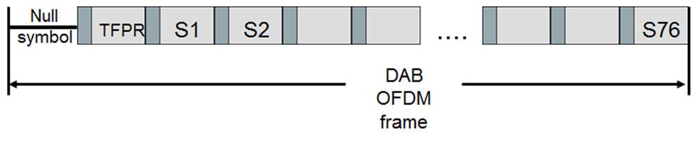 Figure_8.5.8