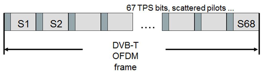 Figure_8.5.9
