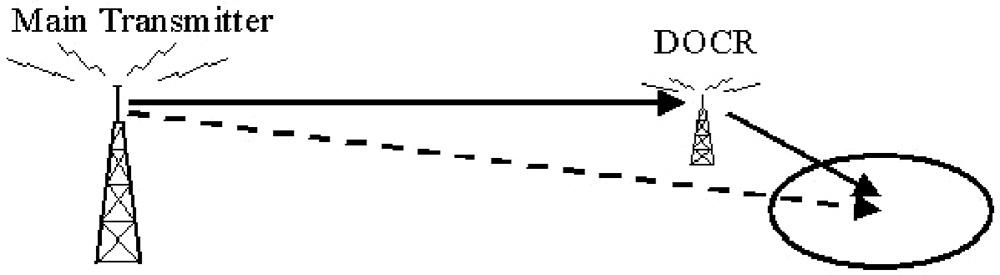 Figure_8.6.16a