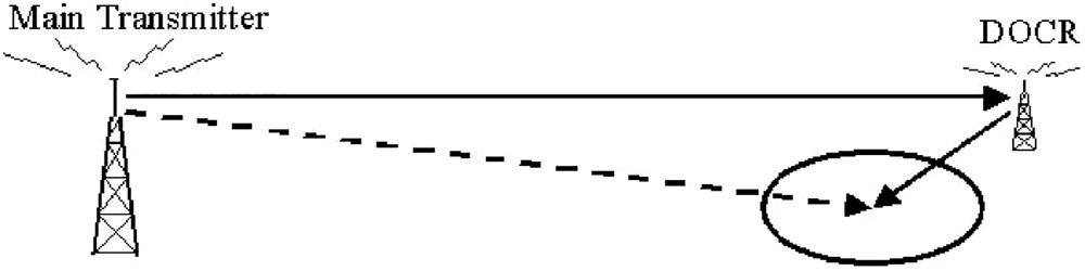 Figure_8.6.16b
