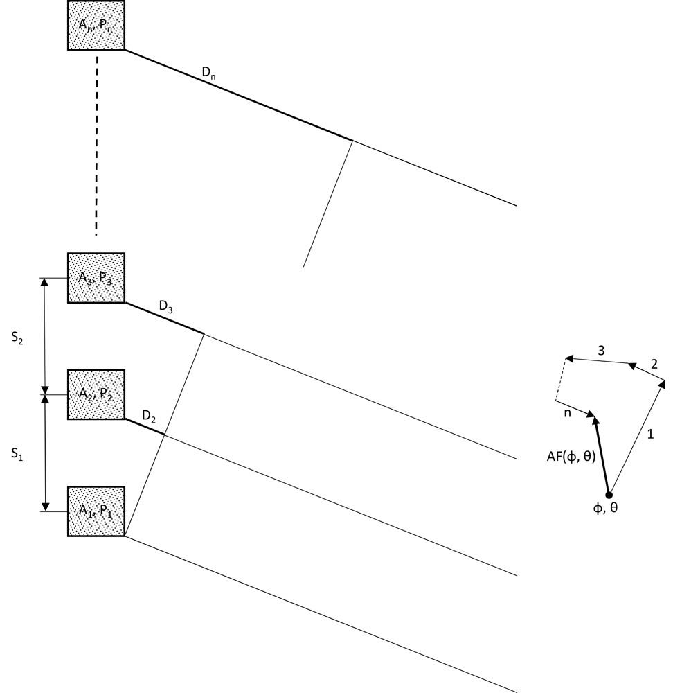 Figure_8.7.2