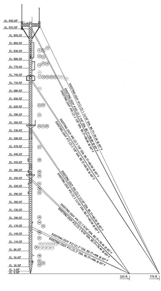 Figure_9.1.2
