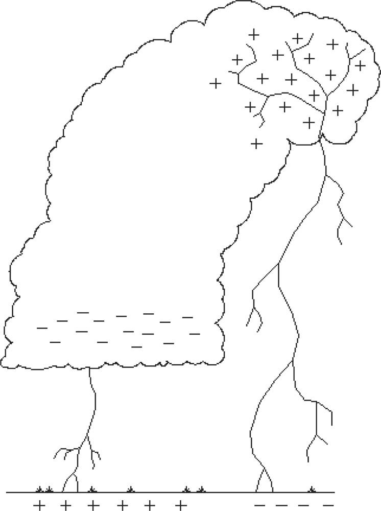 Figure_9.2.4