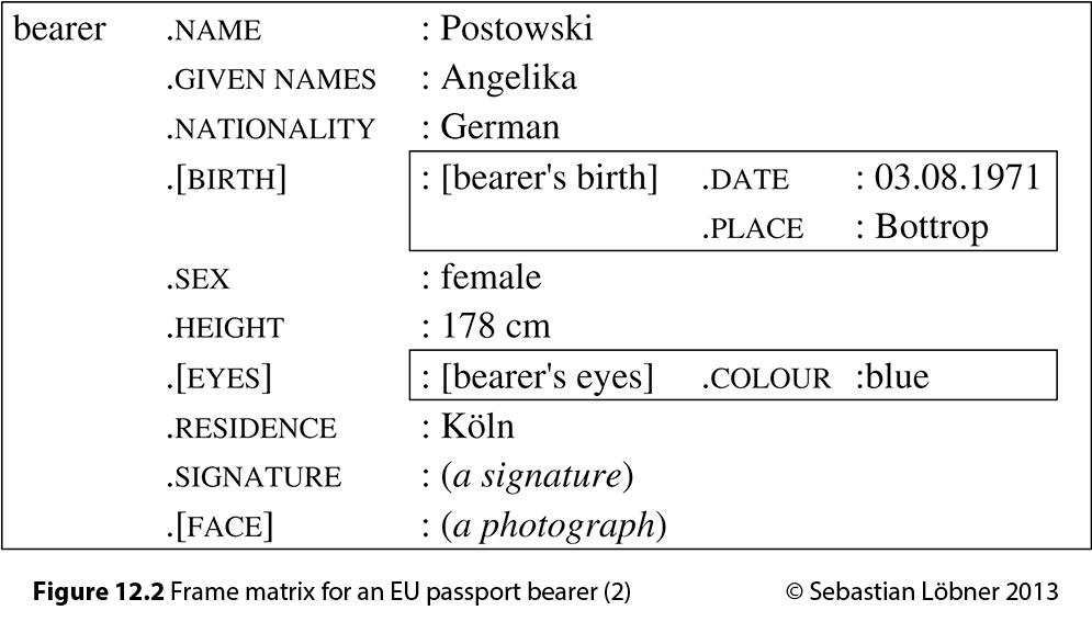 Understanding Semantics